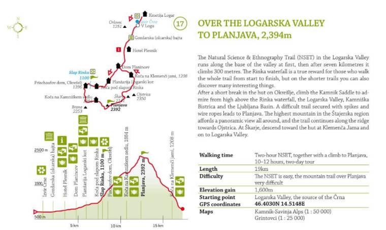 detalls de l'excursio de dos dies per logarska dolina